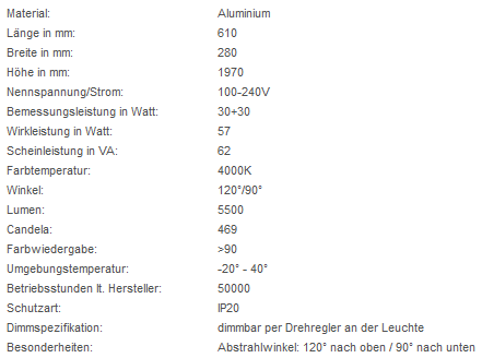 LED Steh-Leuchte Office data